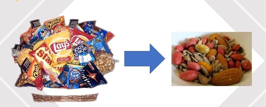 Kako nezdravu hranu zamijeniti zdravom?